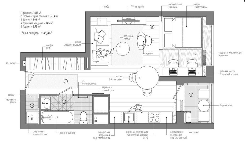INT2 Architecture Osnova stana